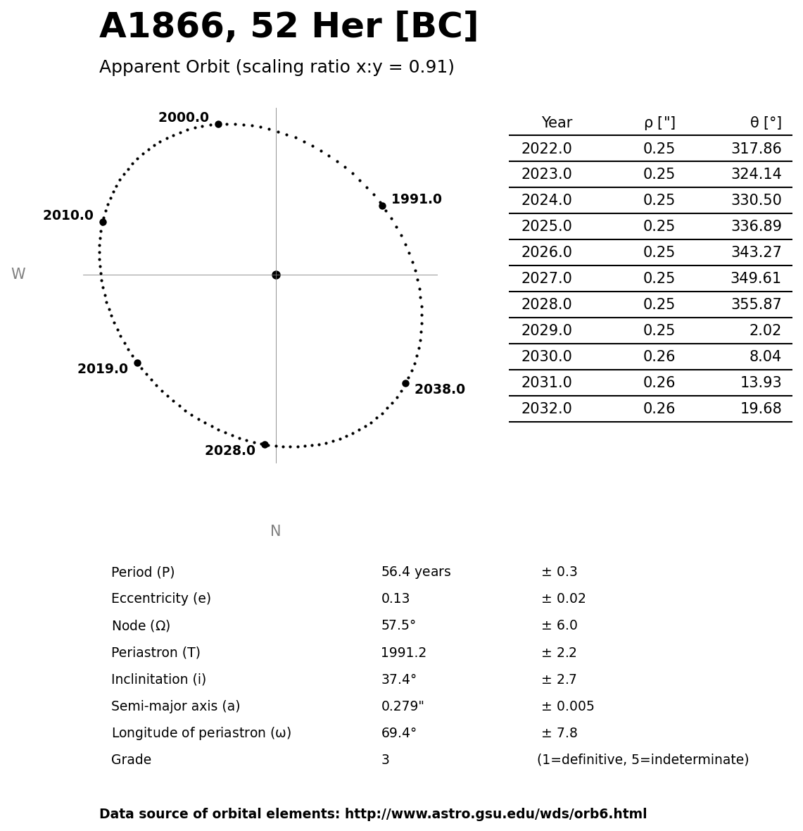 ../images/binary-star-orbits/A1866-BC-orbit.jpg