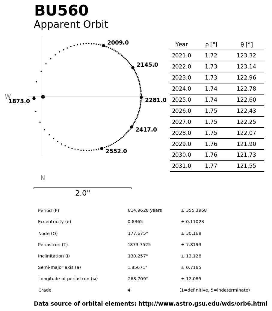 ../images/binary-star-orbits/BU560-orbit.jpg