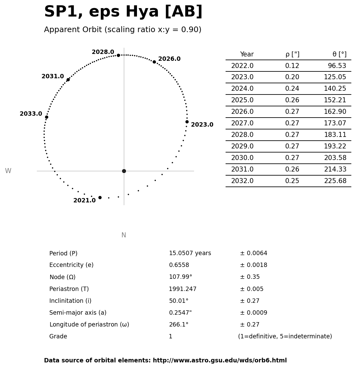../images/binary-star-orbits/SP1-AB-orbit.jpg