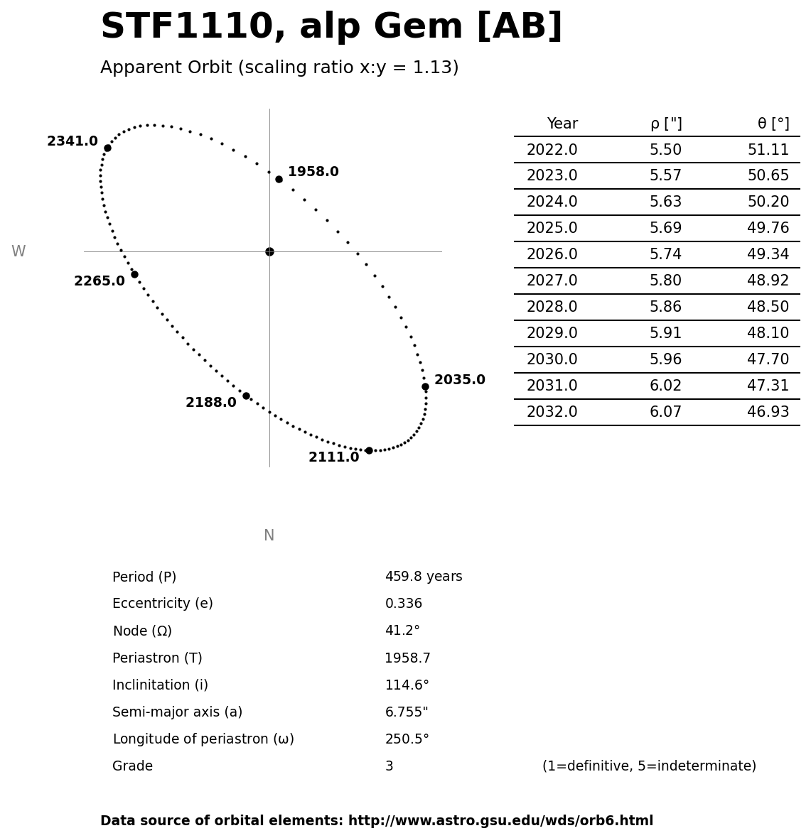 ../images/binary-star-orbits/STF1110-AB-orbit.jpg