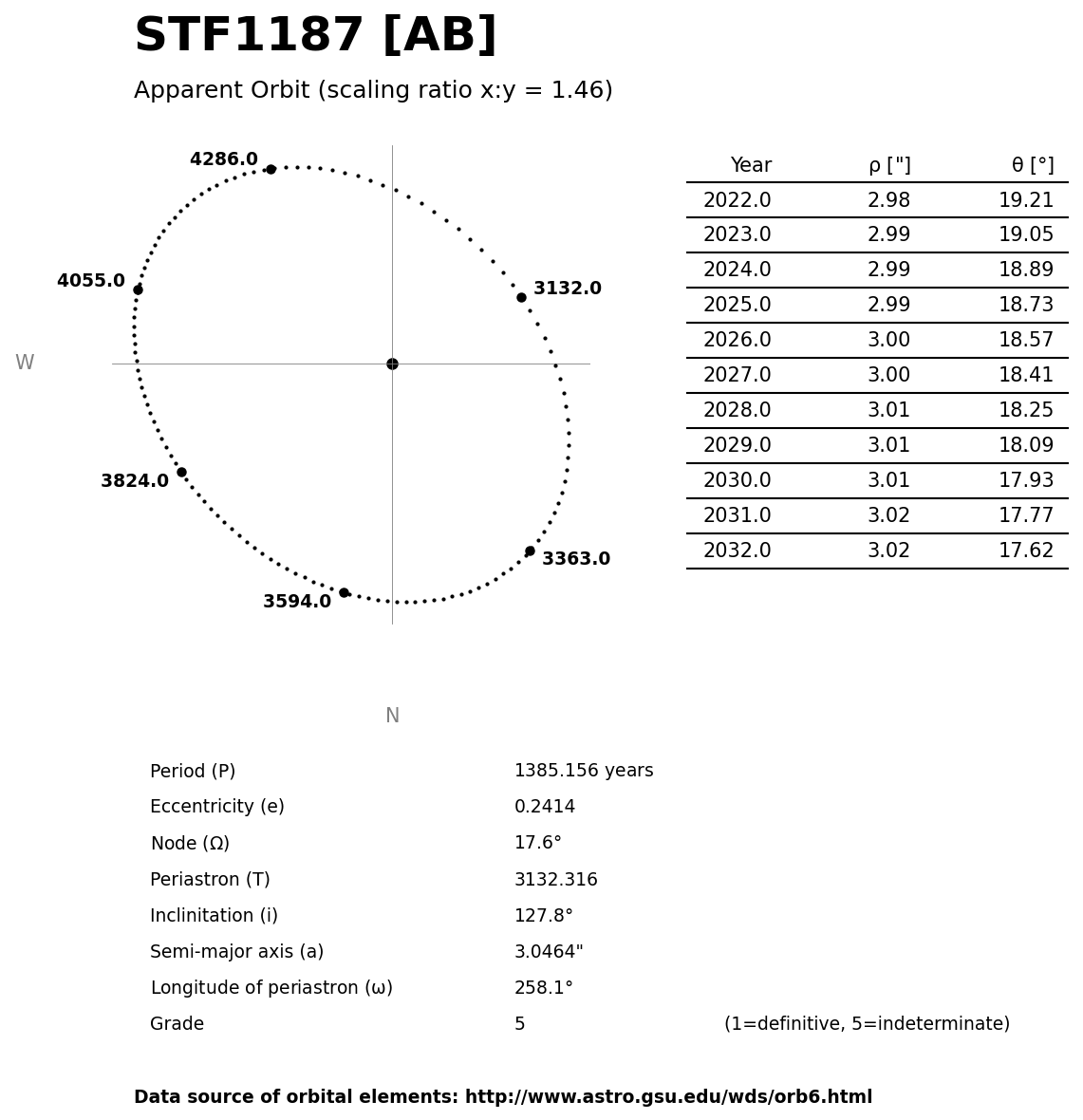 ../images/binary-star-orbits/STF1187-AB-orbit.jpg