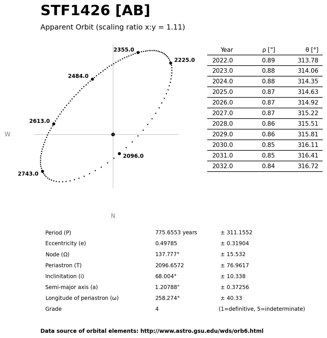 ../images/binary-star-orbits/STF1426-AB-orbit.jpg